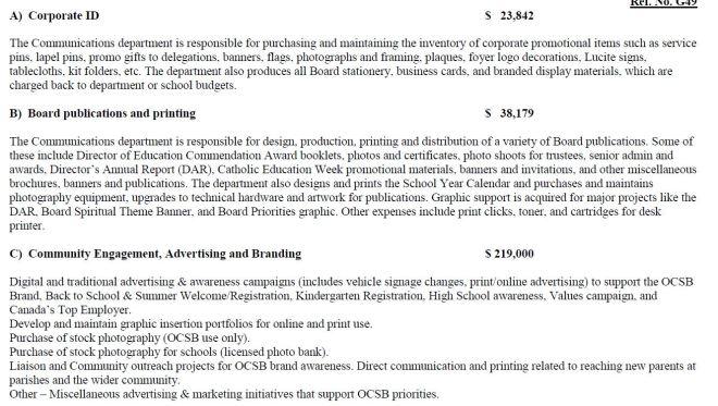 budget advertising