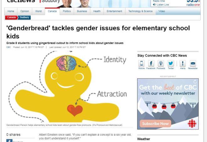 gender wawa